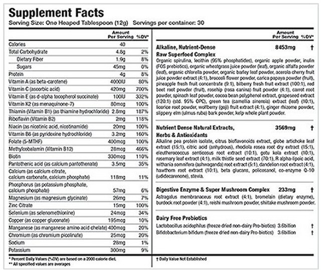 ingredients and supplements facts